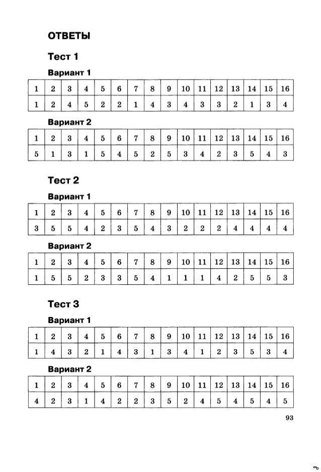 класс 7 сугоняев тесты геометрия гдз