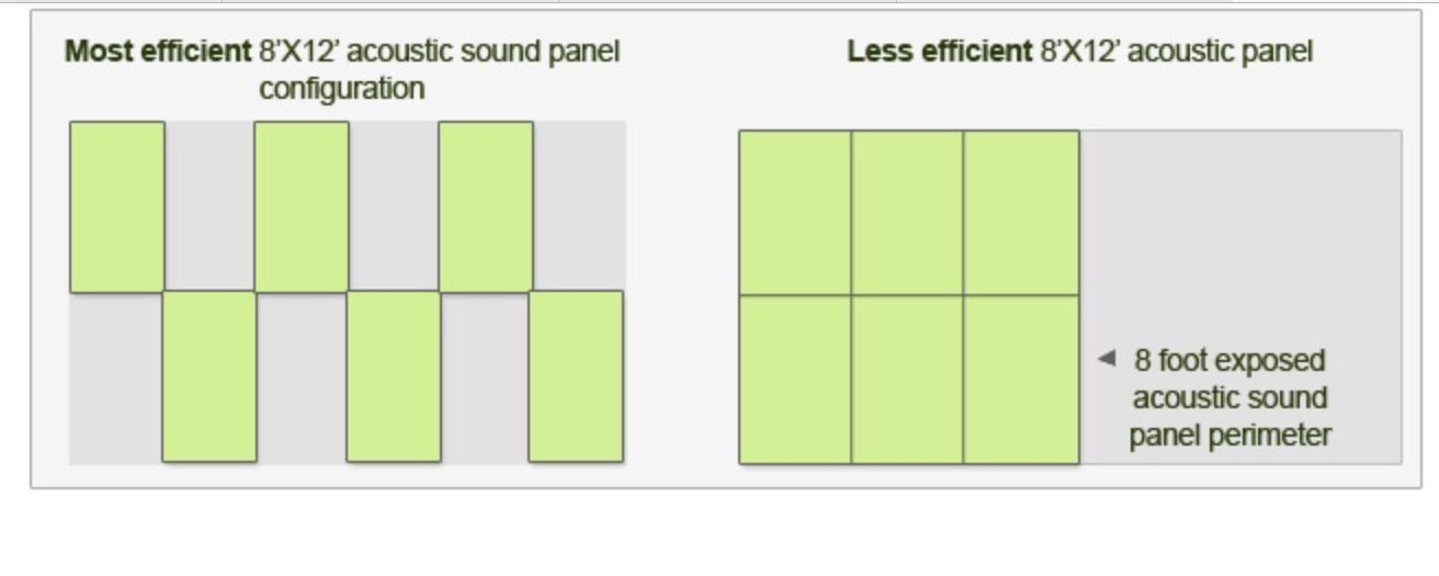 Pin By Tony D On Studio Panels Sound Panel Acoustic Panels Paneling