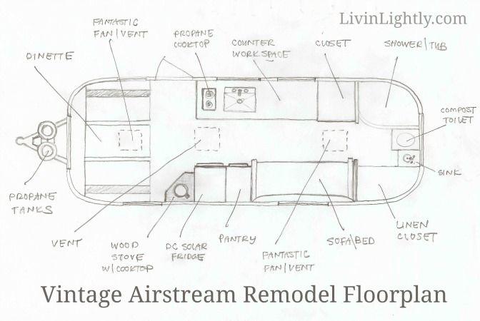 Airstream Campers Remodel