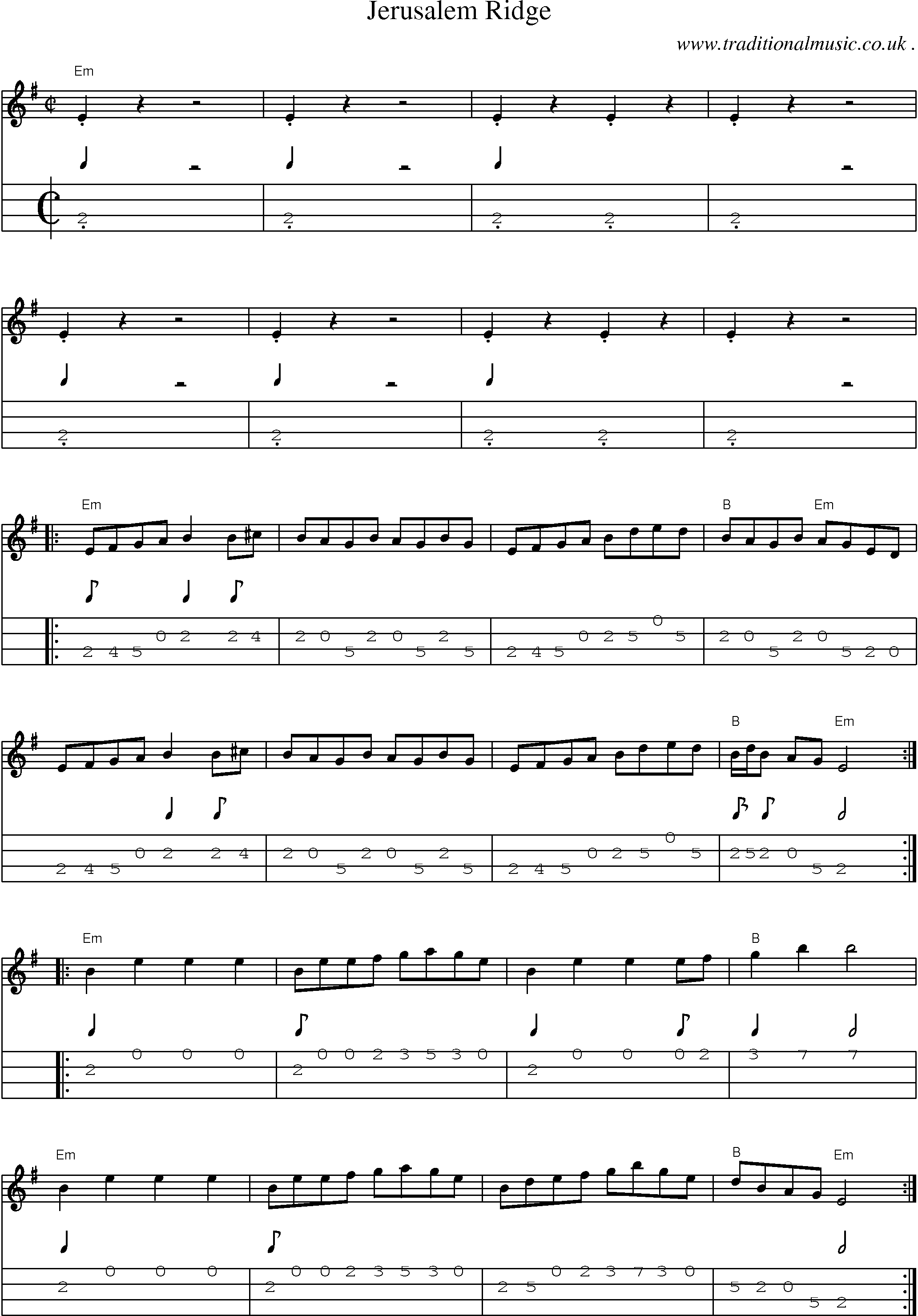lieblingsmensch chords