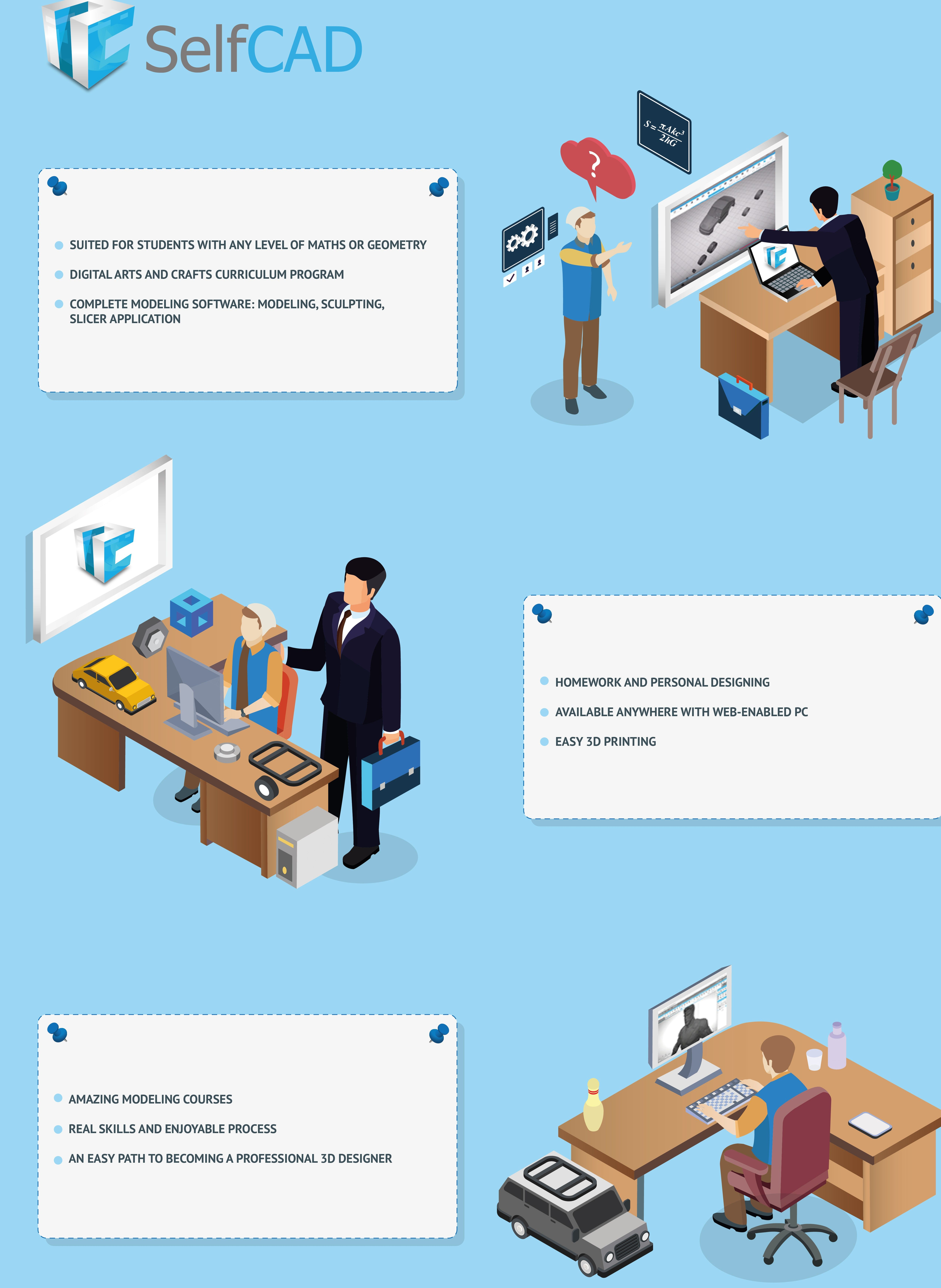 This Infographic Gives A Description Of Selfcad Software Selfcad Is A Browser Based 3d Modeling And Sculpting Software That Software Design Software 3d Model