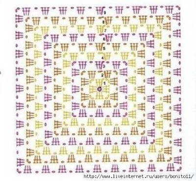 Delicadezas en crochet Gabriela: Granny square crochet patrón ...