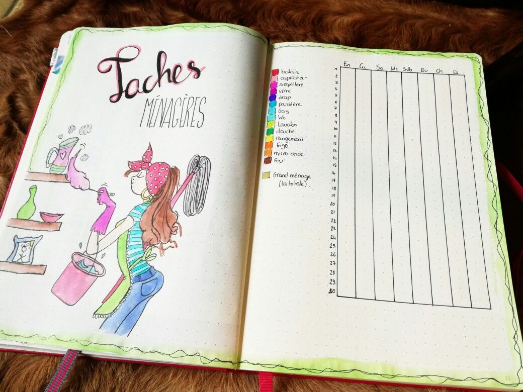 Bullet journal tracker m nage mon bullet journal pinterest bullet journal bullet et - Idee tracker bullet journal ...
