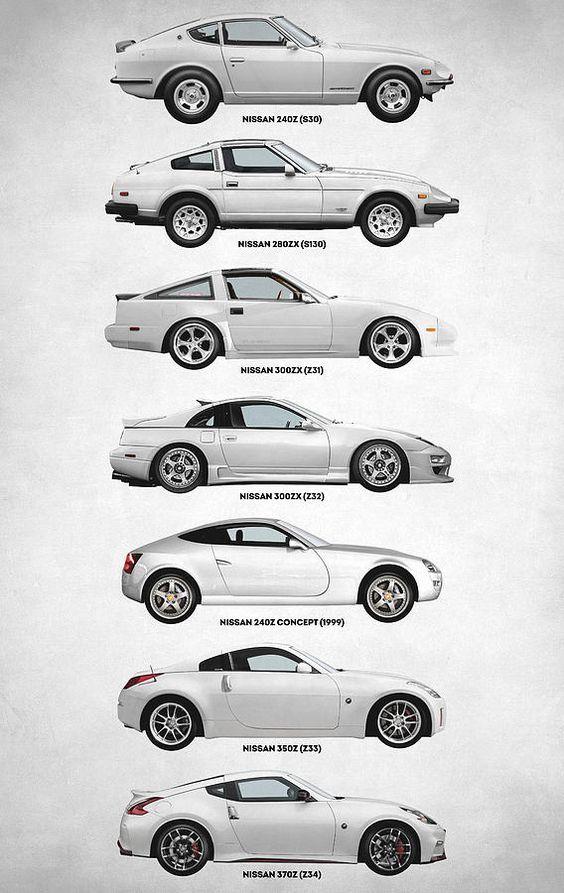 Nissan Z Generations by Zapista OU