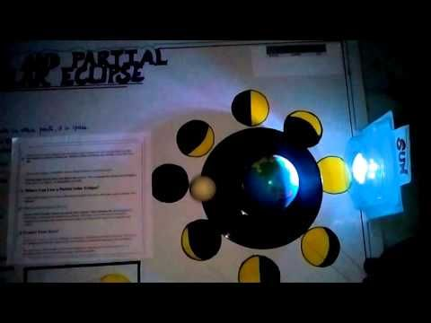 Solar Eclipse Model Project Youtube School Pinterest Solar