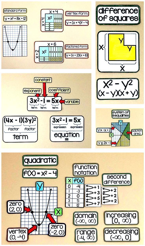 Algebra word wall math word walls algebra algebraic