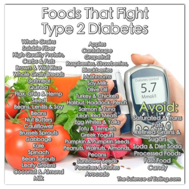 Pin On Diabetic Foods
