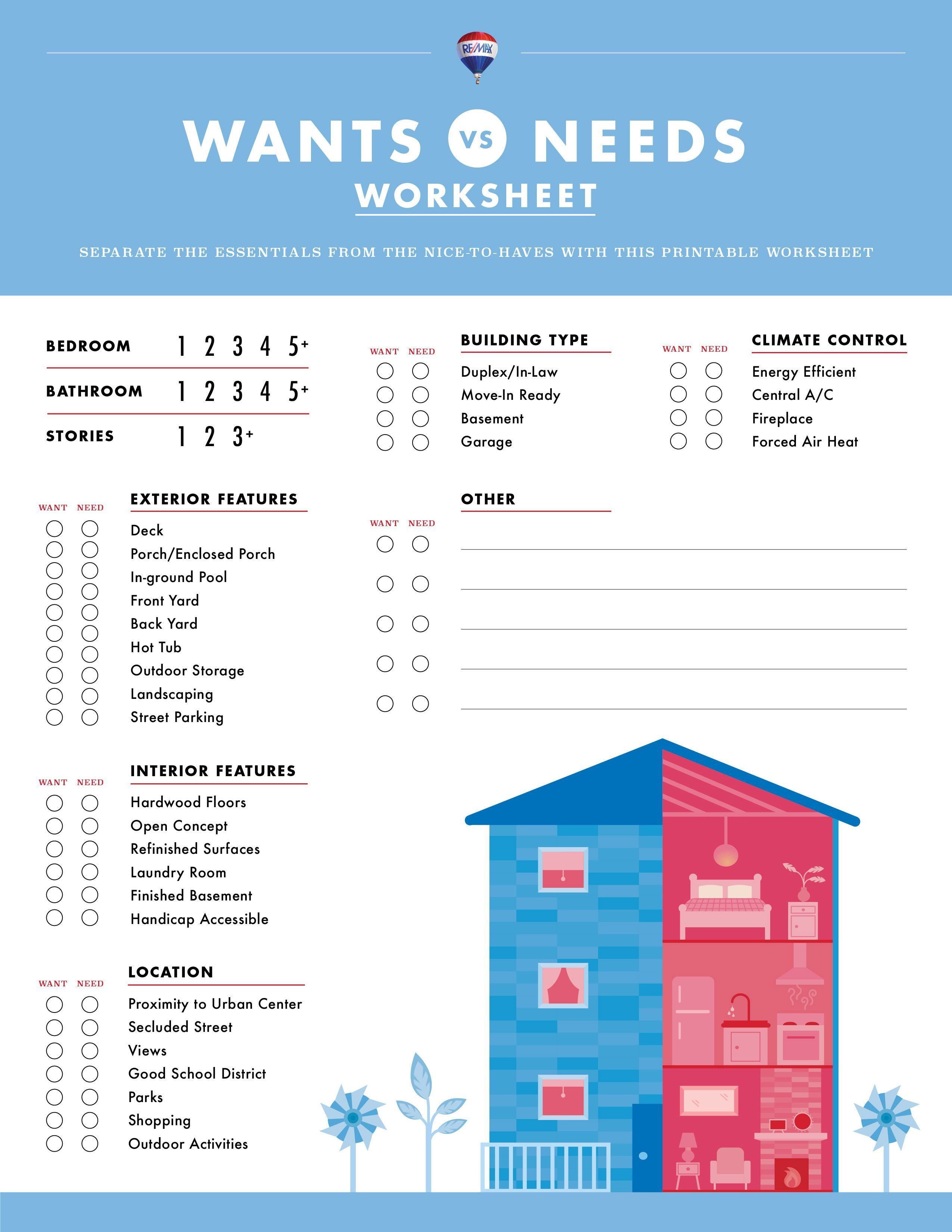 The Line Between Wants And Needs Is Often Blurry And Separating Them Is Tough Print Out This Graphic Checklist And Needs Vs Wants Worksheets Real Estate Tips