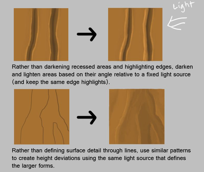 Wood Texture For Plank Polycount Forum Digital Painting Tutorials Hand Painted Textures Texture Painting