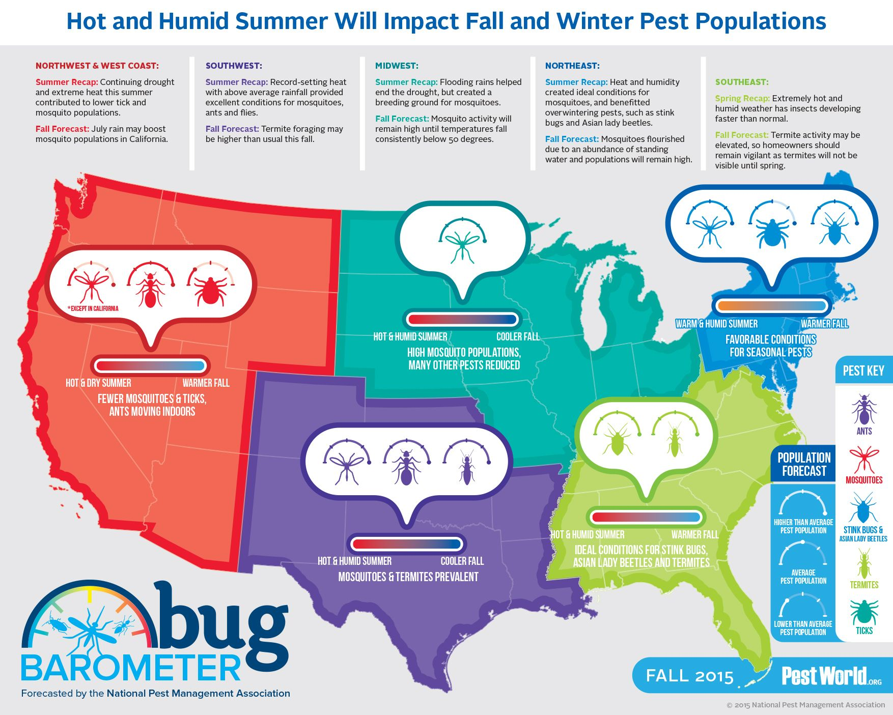 2c8c5d0dc17 The National Pest Management Association s Bug Barometer Forecasts A  Pest-Filled Start to Fall Across the United States