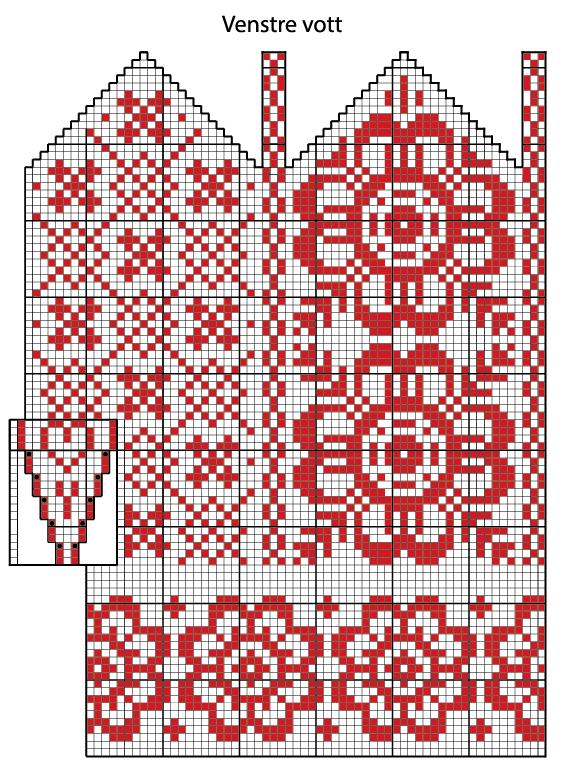 selbu charts knitting - Google Search | Noruego/ jackard | Pinterest ...
