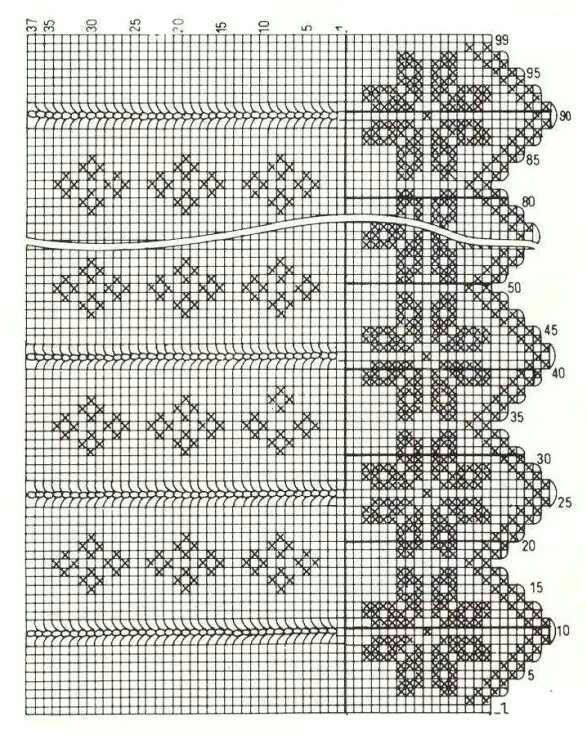 Picasa web albums filet crochet apron pattern diagram ideas picasa web albums filet crochet apron pattern diagram ccuart Images