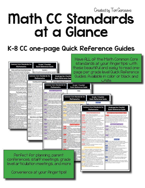 Grades K - 8 Mathematics Common Core Quick Reference Guides
