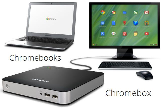 Techvedic   Tech reviews   Products: Google Chromebox video-conferencing