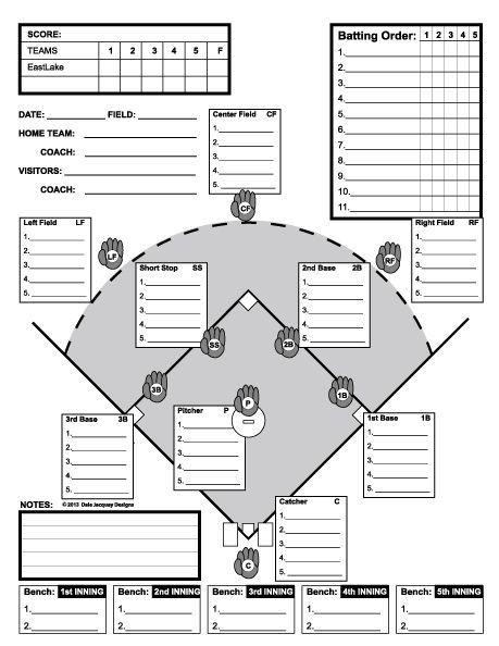 little league lineup template