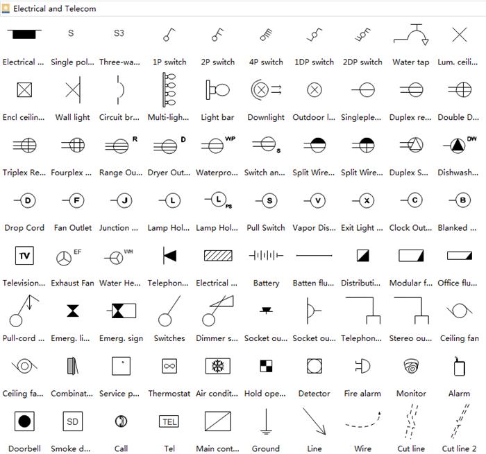 Wiring Diagram Symbols Chart bookingritzcarlton.info
