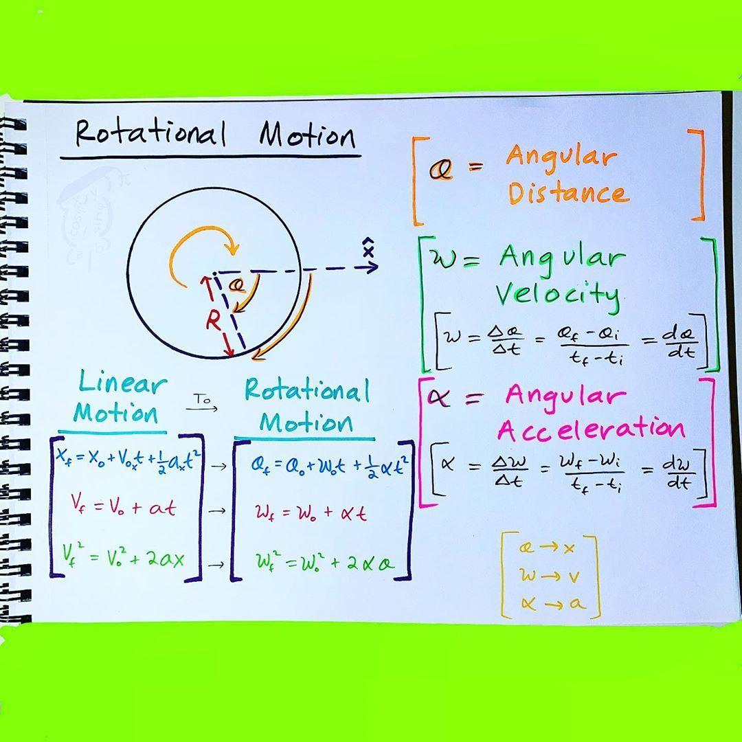 Genius Learning On Instagram Physics 1