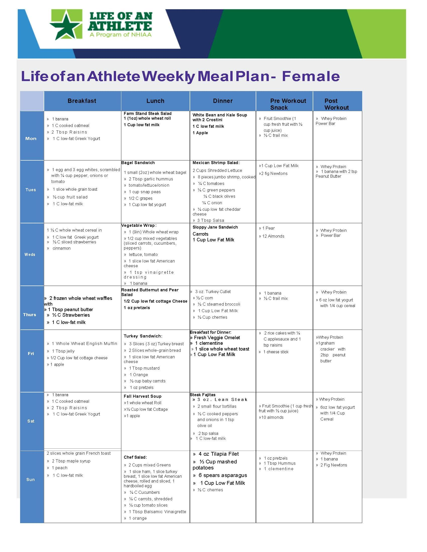 diet on a budget athletic woman