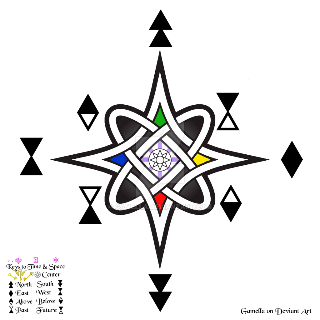Witches Compass Revisited On Tribal Star The Symbols Used
