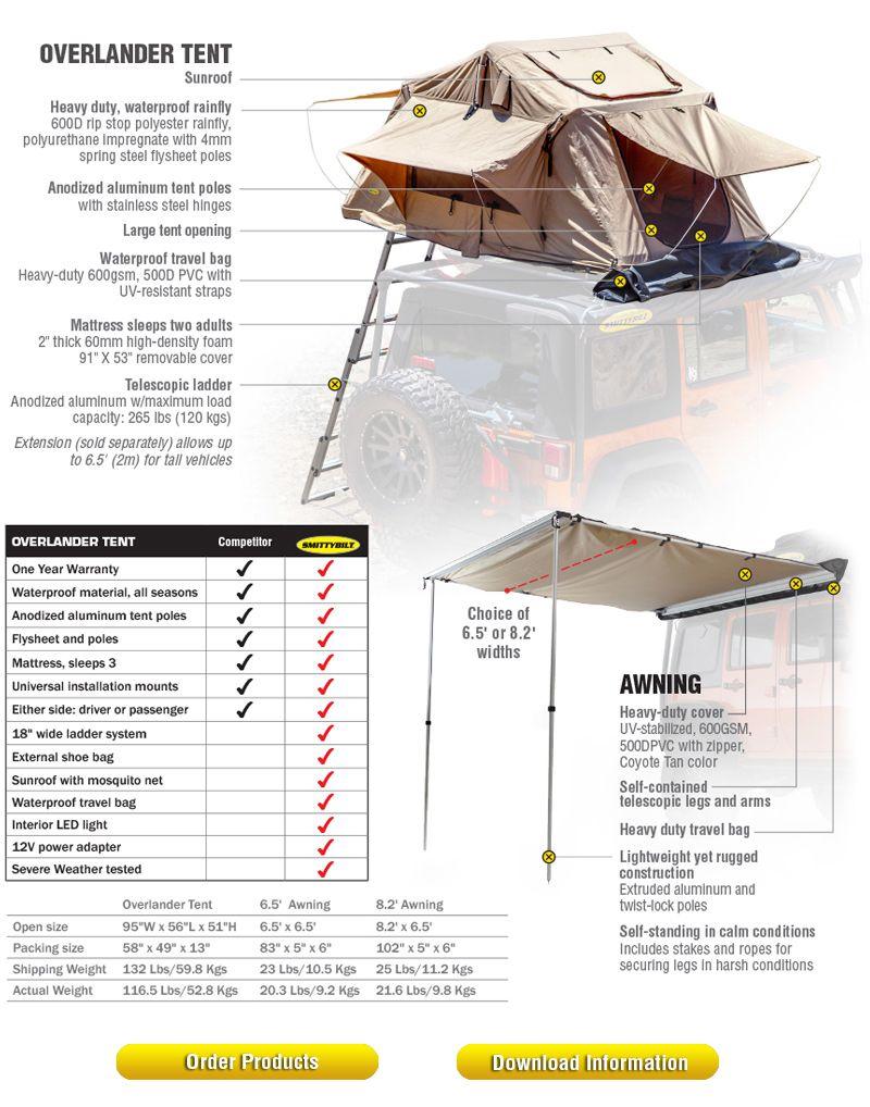 Overlander Tent And Awning Smittybilt Tent Smittybilt Tent Awning