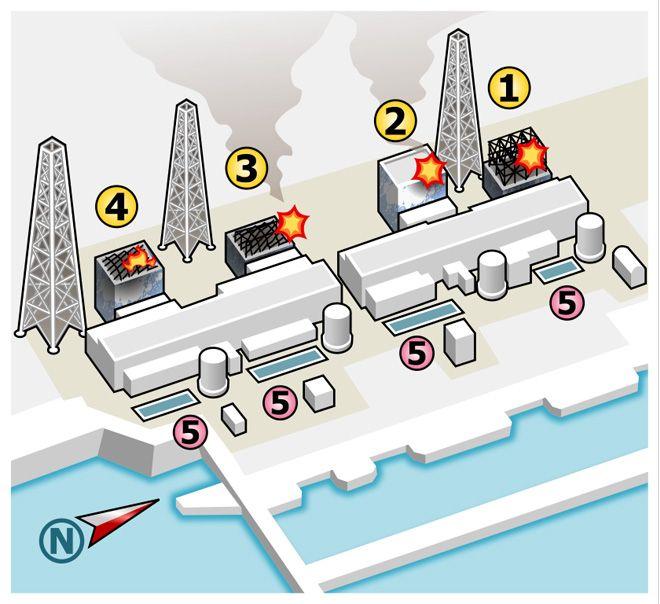 TEPCO entfernt radioaktiven Schutt aus Japans Atomkraftwerk - http://sumikai.com/japan/nachrichten-aus-japan/tepco-entfernt-radioaktiven-schutt-aus-japans-atomkraftwerk-133225/