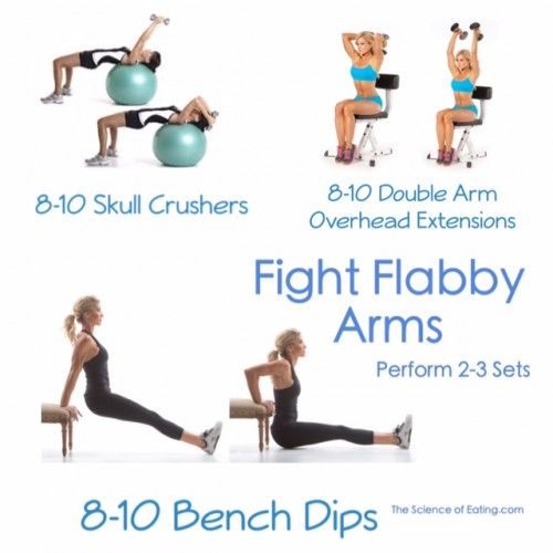 3 Simple Moves To Fight Flabby Arms #Workout #triceps