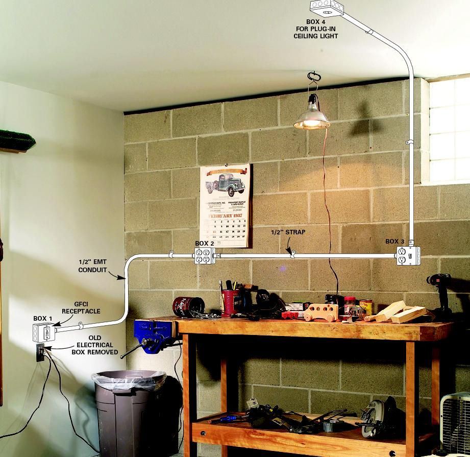 exposed conduit basement workshop basement plans basement ideas wall outlets garage house [ 921 x 895 Pixel ]