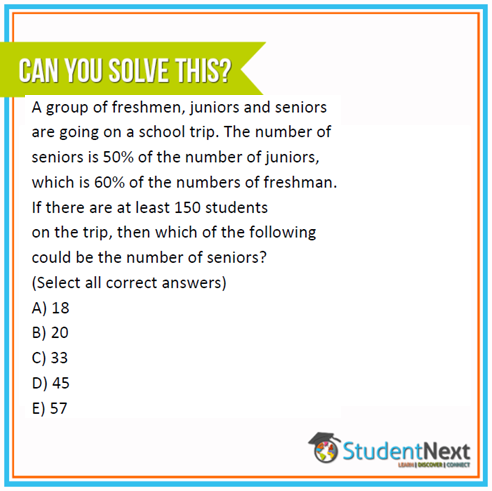A Sample Question like this will make you understand the basics of ...