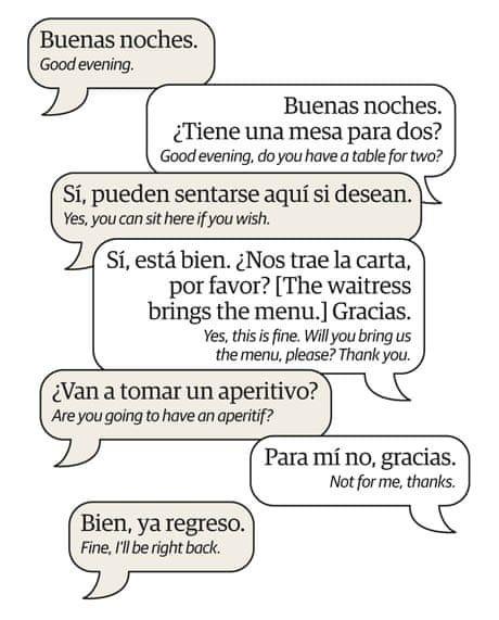 Learning Spanish, Teach Me Spanish, Simple