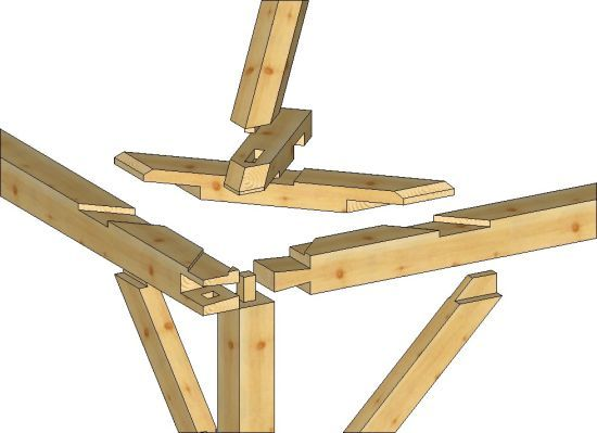 Is a hip roof a timber framing nightmare? | timberframe | Pinterest ...