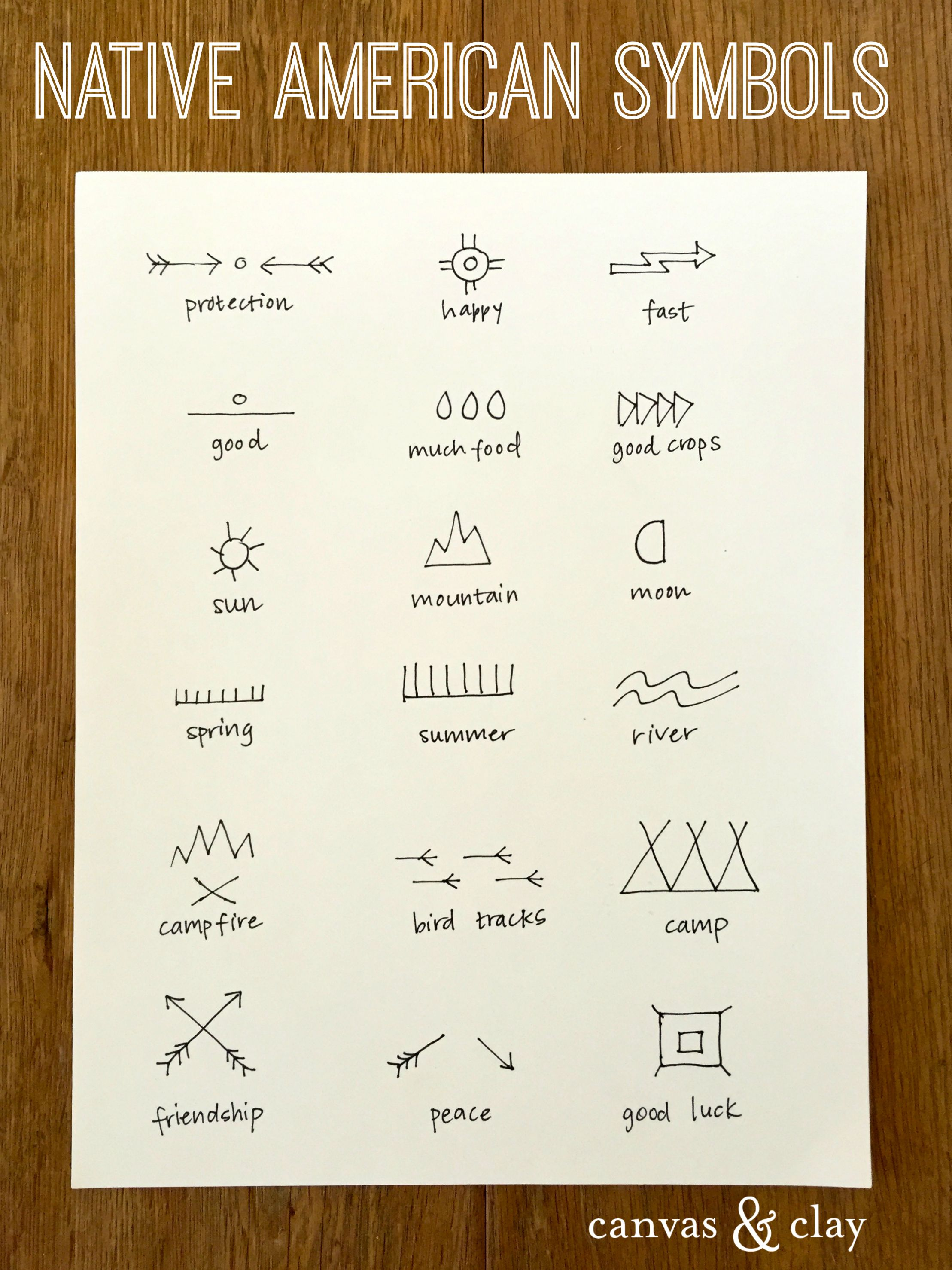 native american symbols and meanings google search