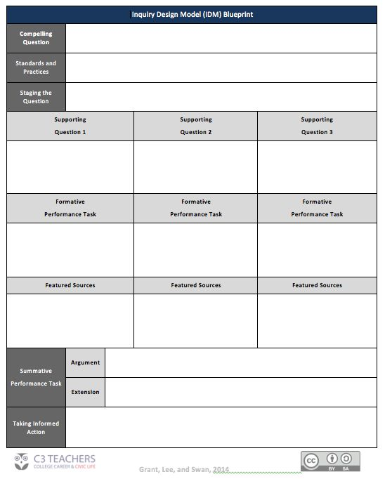 Inquiry Blueprint - Inquiry Design Model School Pinterest - new blueprint and model question paper for class xi