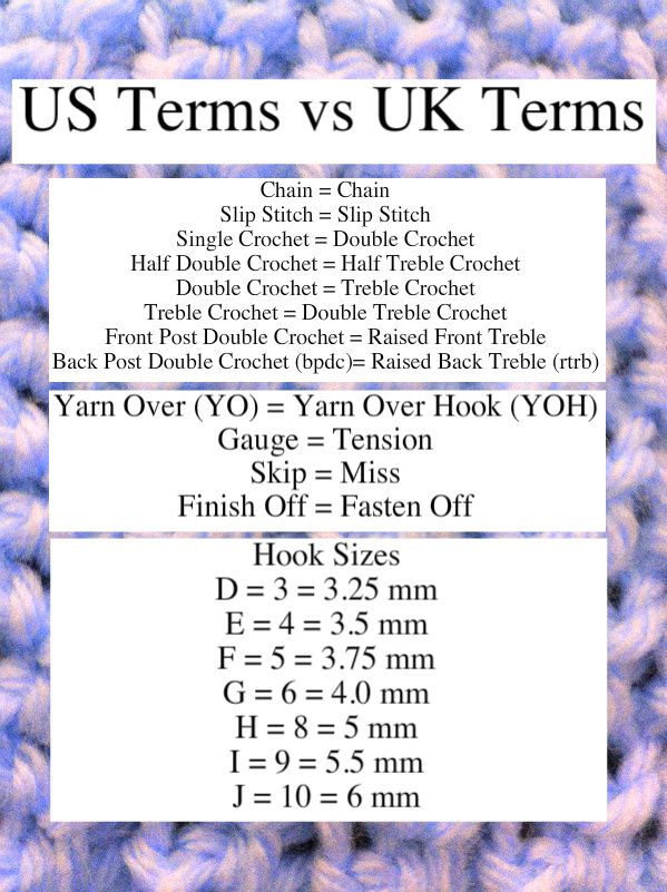 US. vs UK Crochet Terminology | Crochet | Pinterest