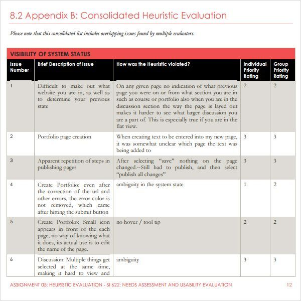 heuristic evaluation example template - Google Search The UX Blog - evaluation template