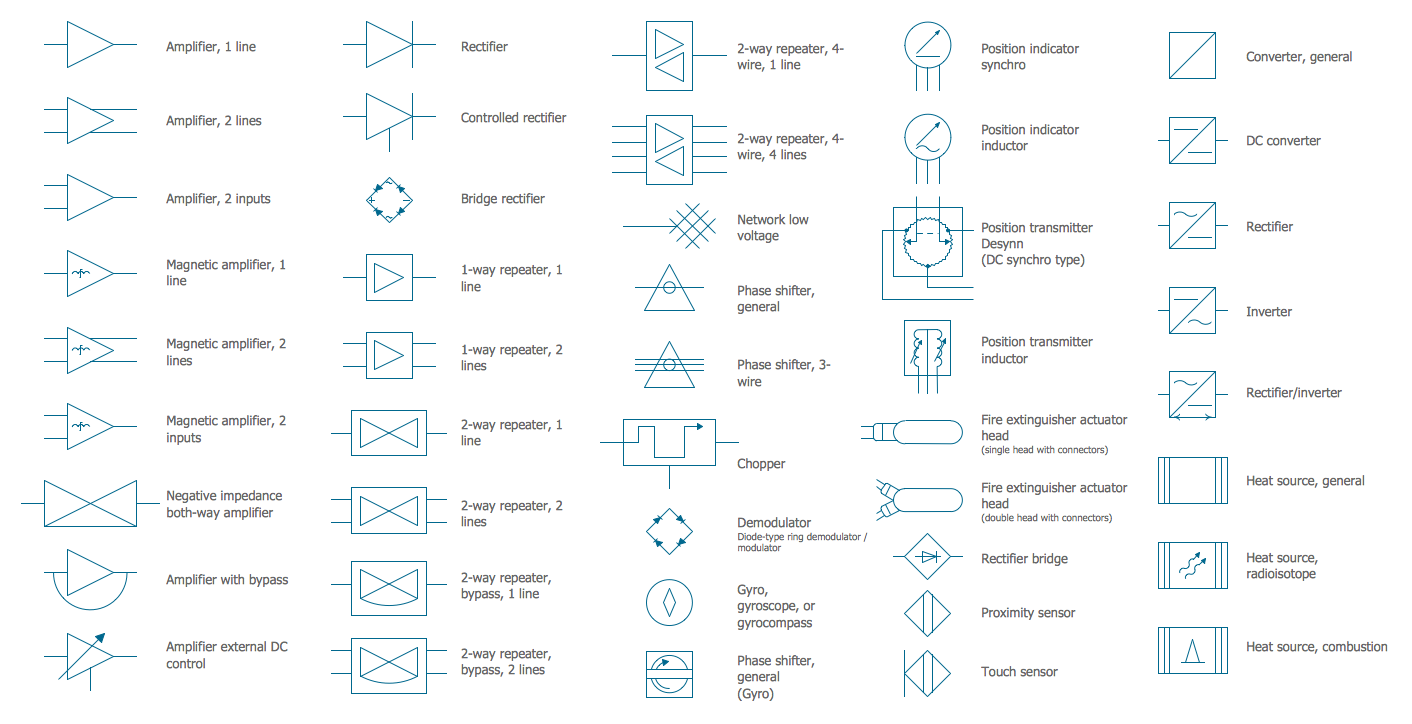 small resolution of wiring diagram symbols legend http bookingritzcarlton info wiring diagram