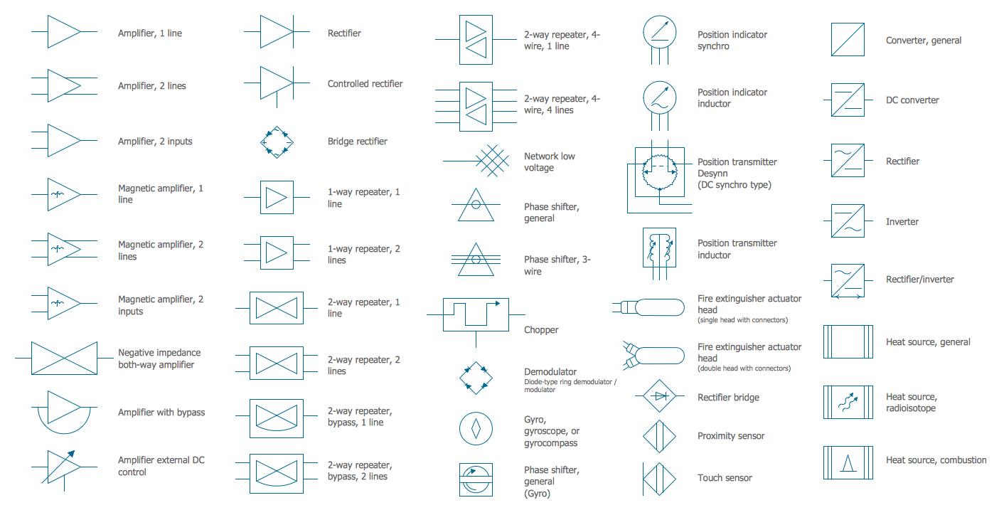 wiring diagram symbols legend http bookingritzcarlton info wiring diagram [ 1412 x 724 Pixel ]