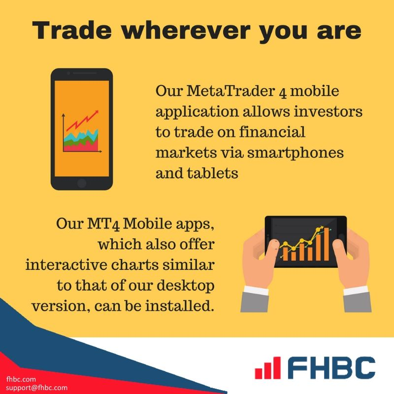 With This Feature You Can Trade Wherever You Are Checkout Fhbc