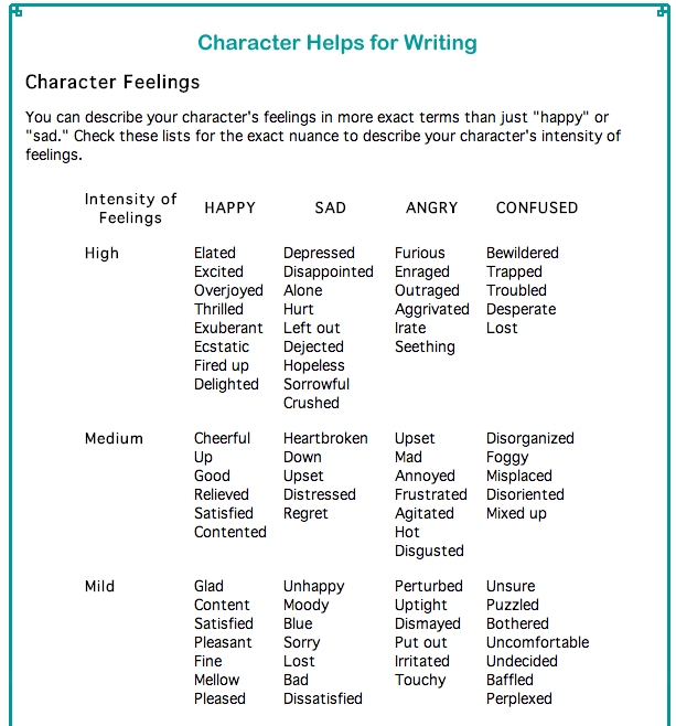 Better words to use when writing an essay