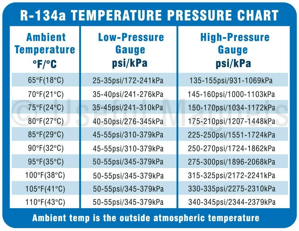 R 134a System Pressure Magnetic Chart Ac Pro For Ac Pressure Chart For 134a Ac System System Pressure