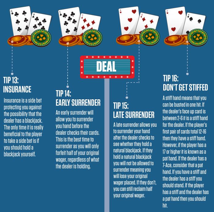 How to play blackjack game of cards are there gambling boats in texas