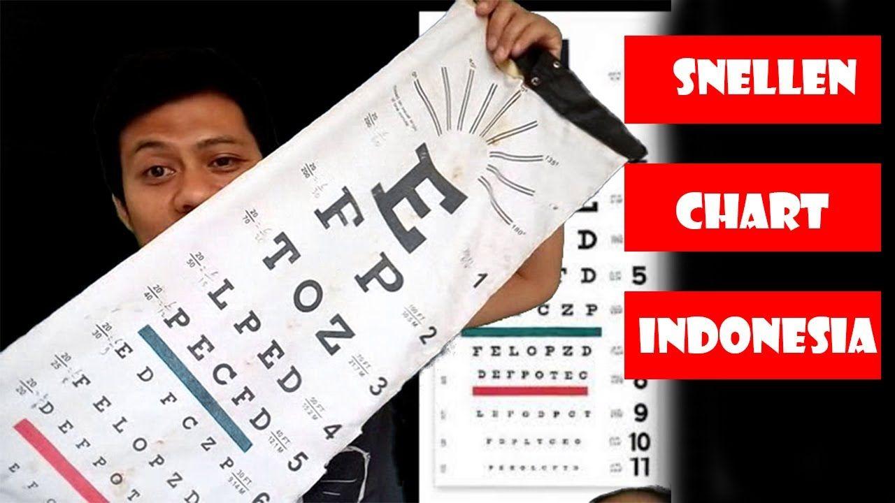 Snellen Chart Indonesia Jenis