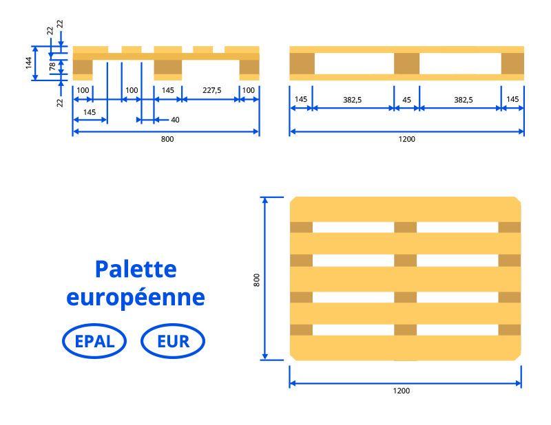 Palette Europe Dimensions Palette Dimensions Lit Palette