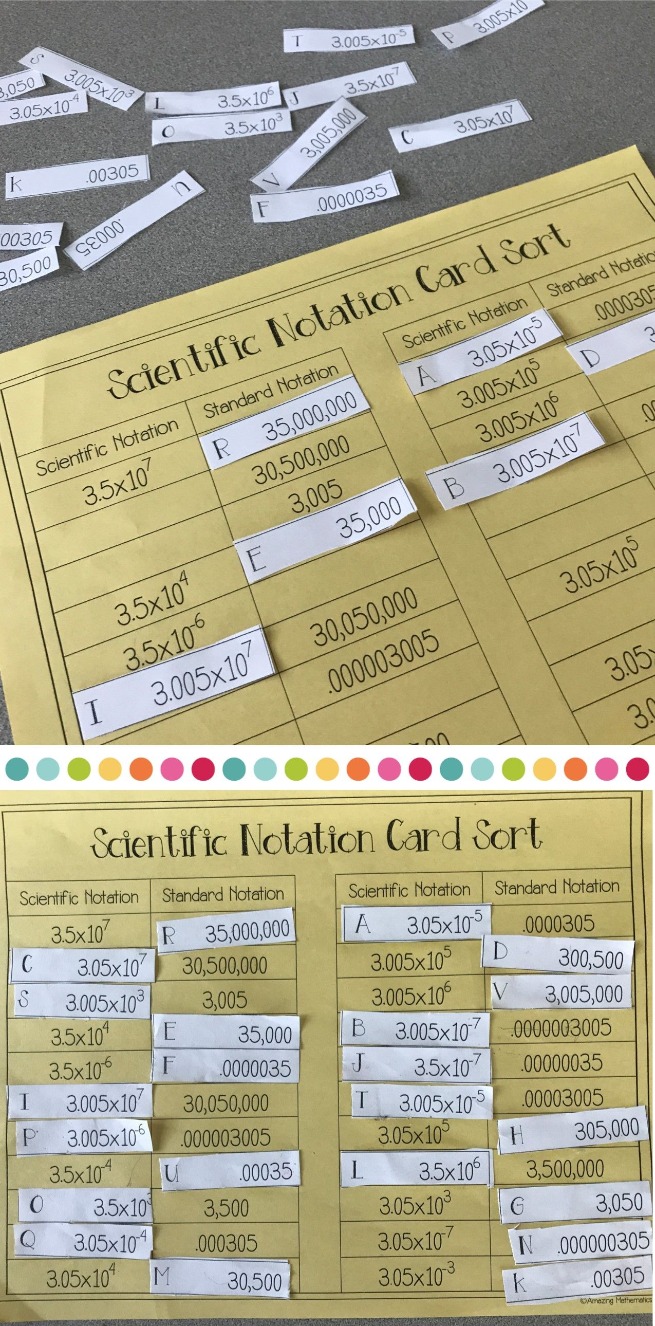 Scientific Notation Card Sort Activity