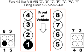 Firing Order 1997 Ford F150 4 6 Google Search Ford Electrical Diagram Ford Mustang Gt
