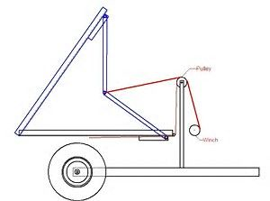 image result for dump hoist plans