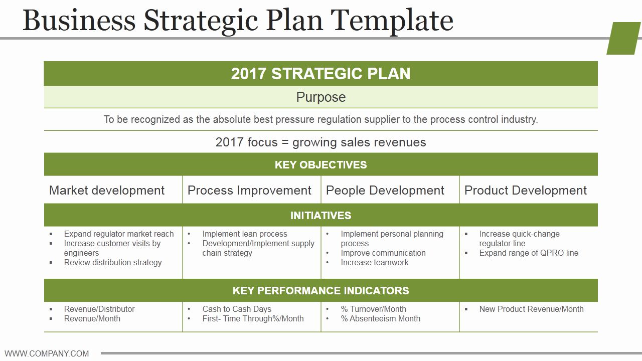 30 Strategic Plan Template Ppt in 2020 (With images