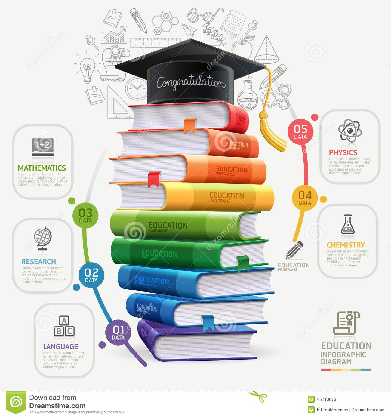 Education Infographics Books