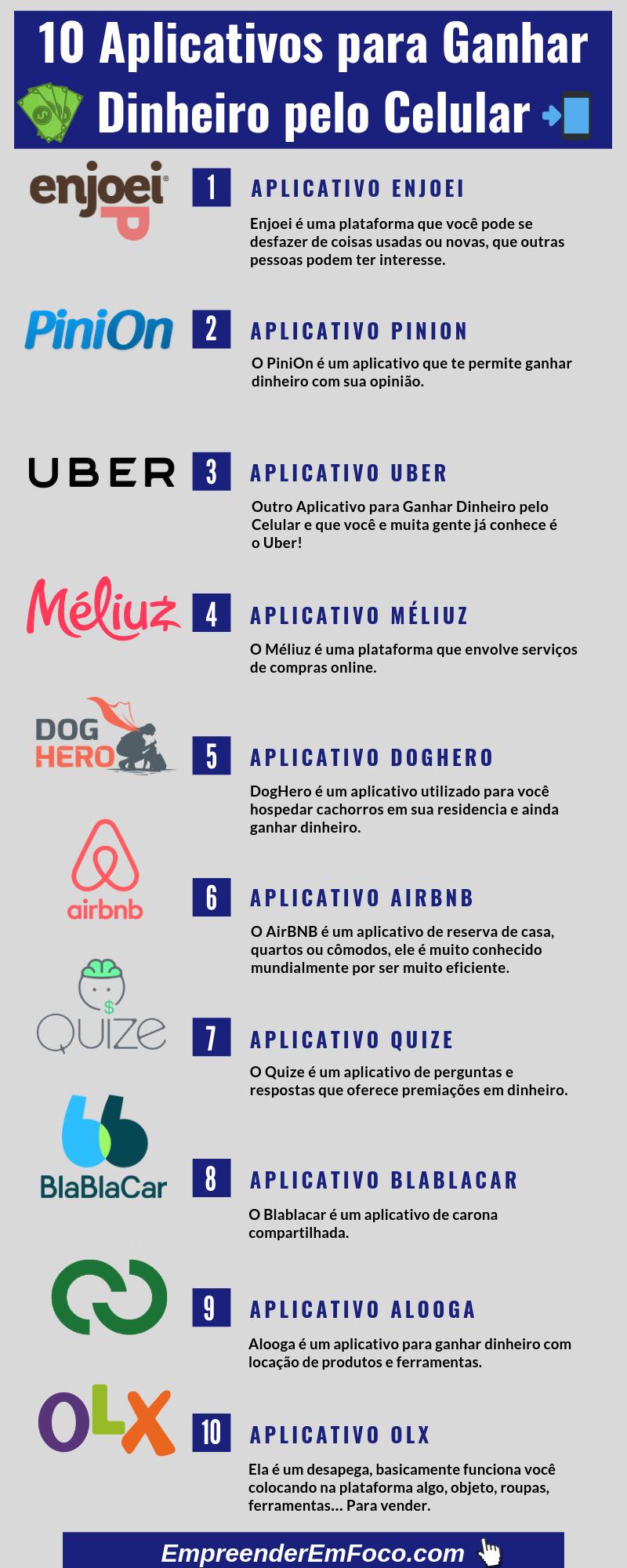 10 Aplicativos para Ganhar Dinheiro pelo Celular!