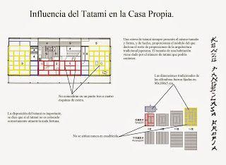 Kenzo Tange: Influencia del Movimiento Moderno en la arquitectura japonesa: Casa Propia: Lenguaje