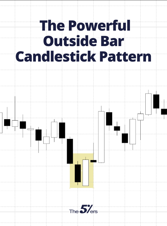 A Deep Dive Into The Powerful Outside Bar Candlestick Pattern In